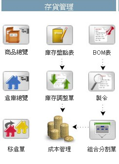 ☼BOM管理系統圖片