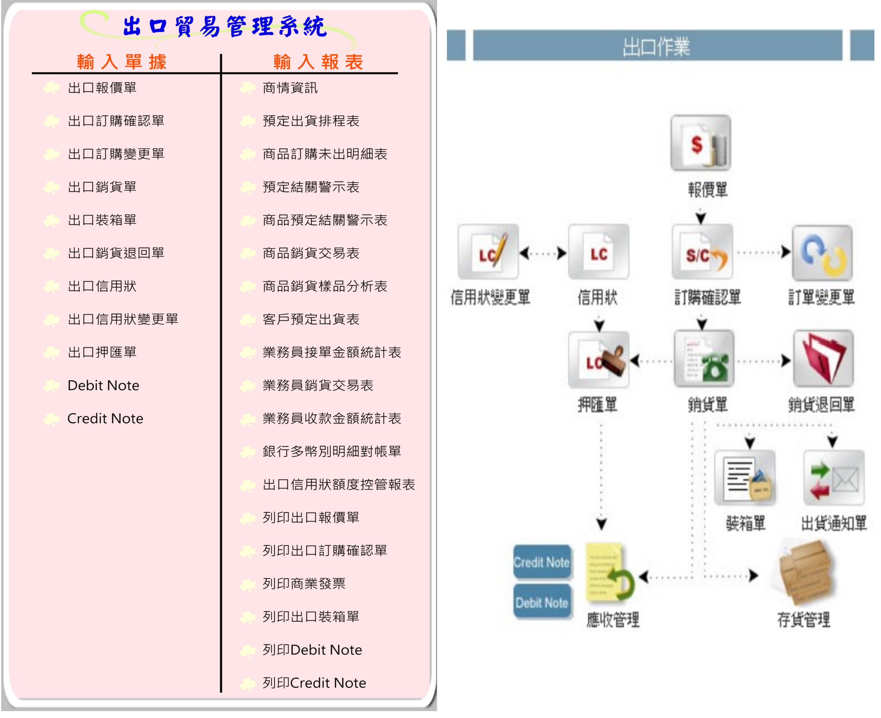 ☼貿易管理系統圖片